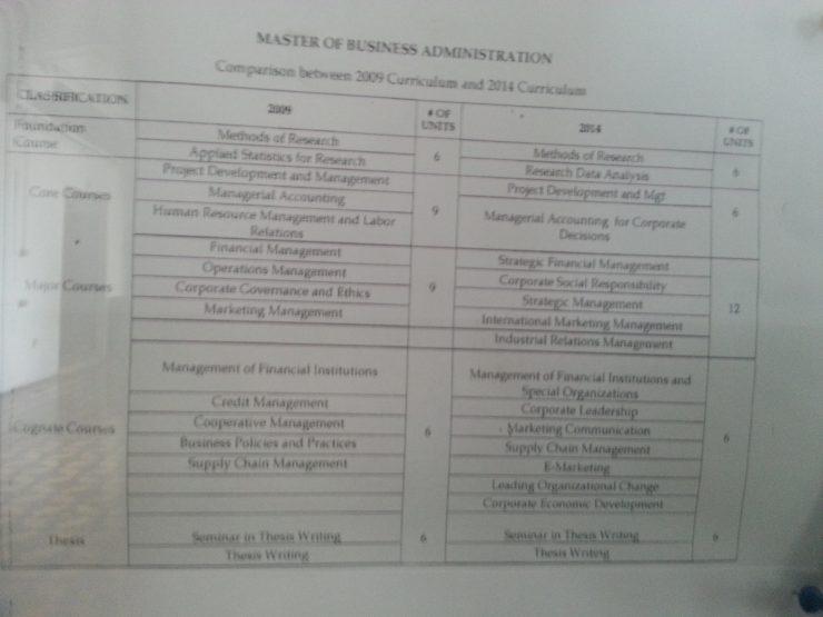 MBAのカリキュラム