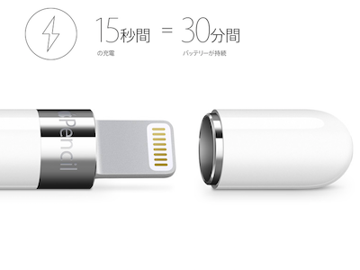 Apple Pencilの充電部分