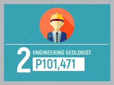 高給取り2位「地質コンサルタント」