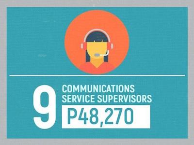 高給取り9位「コミュニケーションサービス管理職」