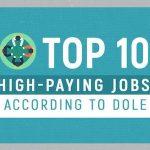 フィリピン人の高給取りベスト10。第1位は意外にもあの職業が。
