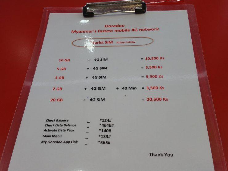 SIM Card Price List