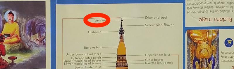 中央仏塔のベイン