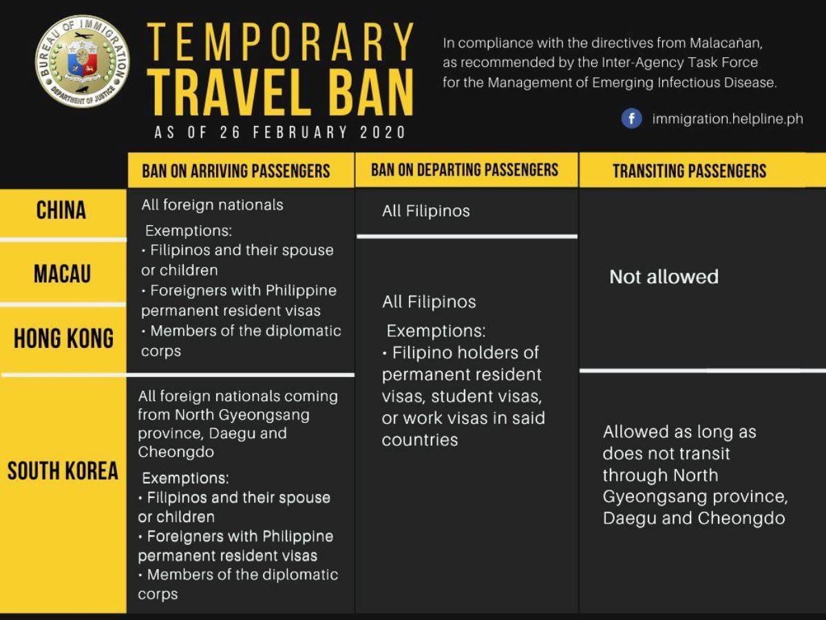 フィリピンへの入国禁止状況