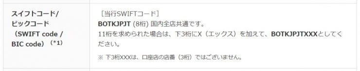 三菱UFJ銀行のBank Number