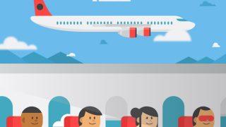 飛行機と乗客