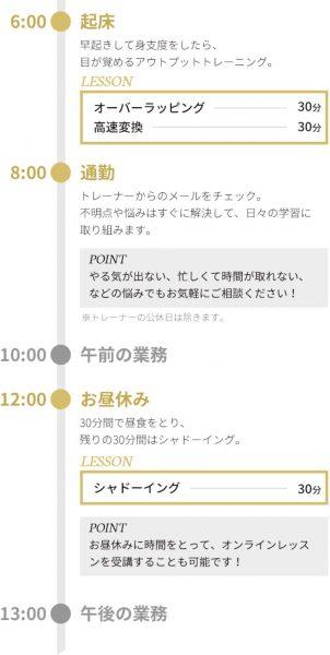 英会話コース日程